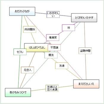 Sokanzu_sengoku